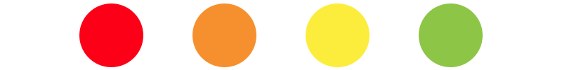 Readiness Level - Red, Amber, Yellow, Green